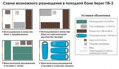 Походная баня ПБ-2 Берег
