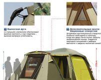 Большая палатка Fortuna 300, World of Maverick